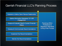 Gerrish Financial Planning Process
