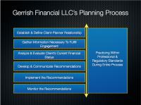 Gerrish Financial Planning Process